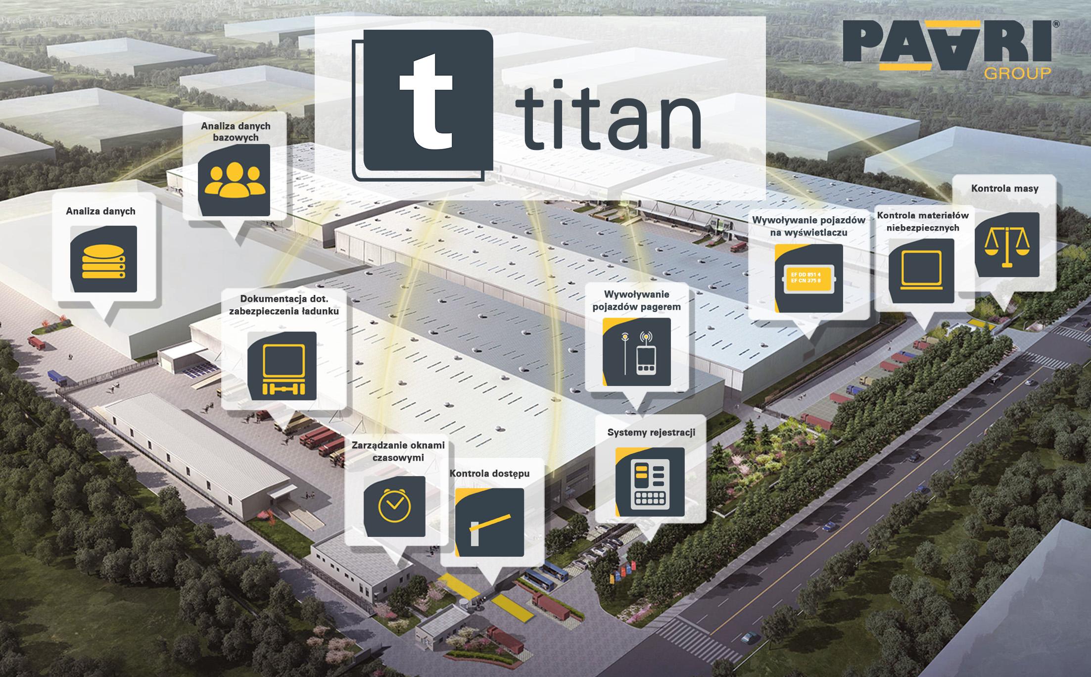 Oprogramowanie titan®